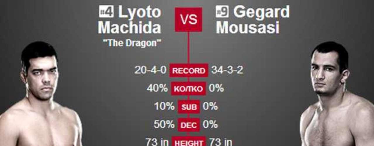 13º Lyoto Machida x Gegard Mousasi, no dia 15 de fevereiro, em Jaraguá do Sul (SC) Pode dar a chance de lutar pelo cinturão do peso médio