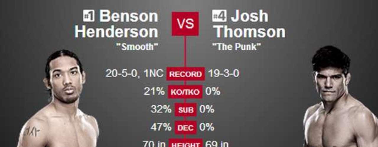 15º Ben Henderson x Josh Thomson, no dia 25 de janeiro, em Chicago (EUA) É a luta principal do card do UFC on Fox 10