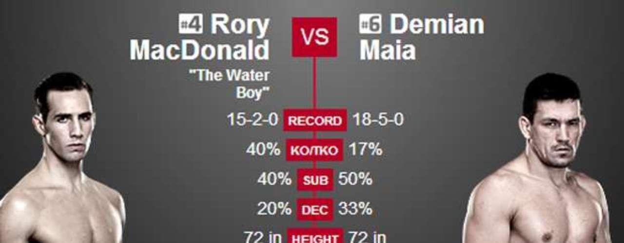 17º Demian Maia x Rory MacDonald, no dia 22 de fevereiro, em Las Vegas (EUA) Vale a recuperação de um dos protagonistas entre os pesos meio-médios