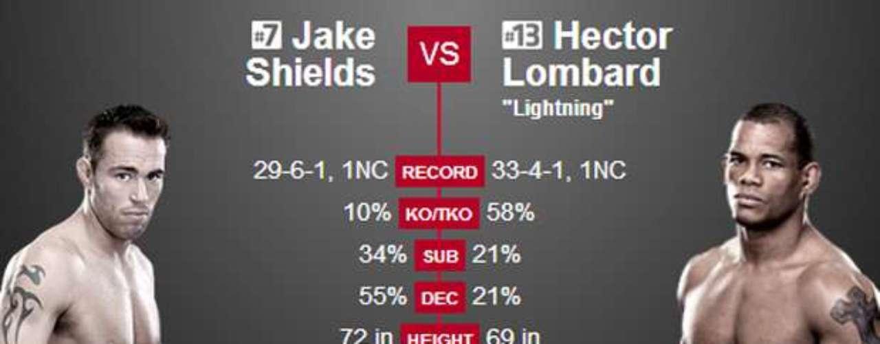 18º Hector Lombard x Jake Shields, no dia 15 de março, em Dallas (EUA) Vale a reafirmação de um deles como protagonista do peso meio-médio