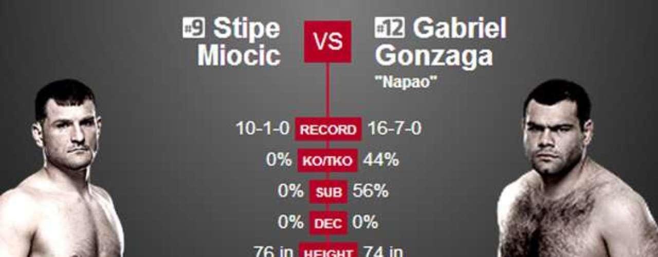 19º Gabriel Napão x Stipe Miocic, no dia 25 de janeiro, em Chicago (EUA) Vale a afirmação de um deles como protagonista do peso pesado atualmente