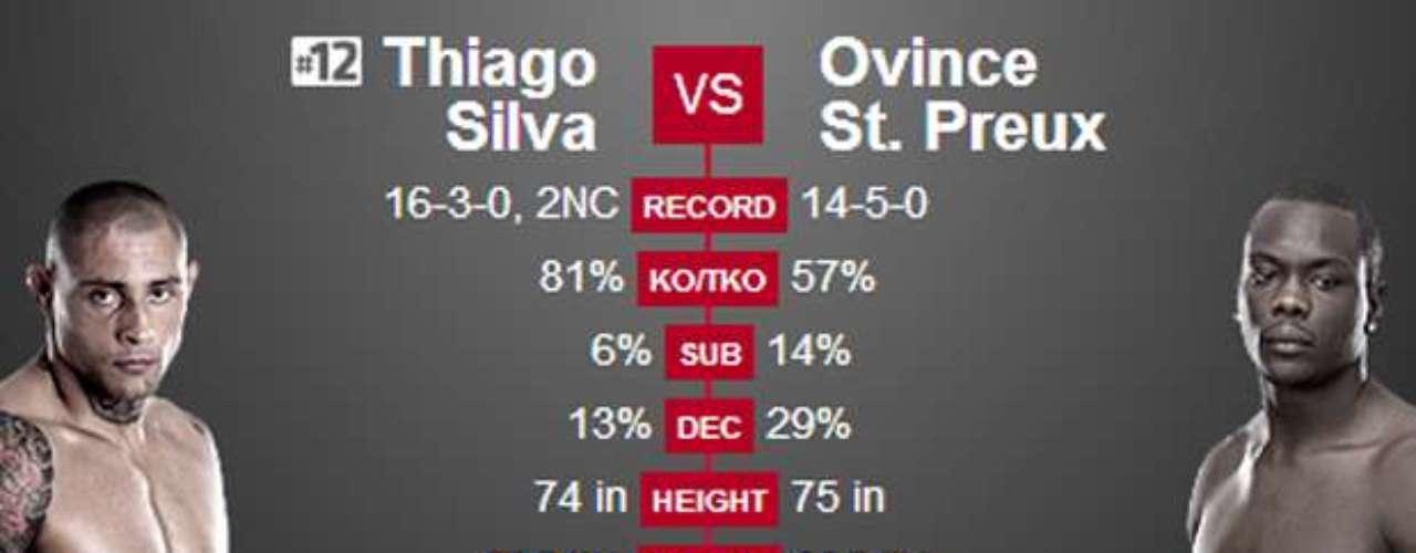 20º Thiago Silva x Ovince St. Preux, no dia 15 de março, em Dallas (EUA) Vale uma vaga no top 10 do peso meio-pesado