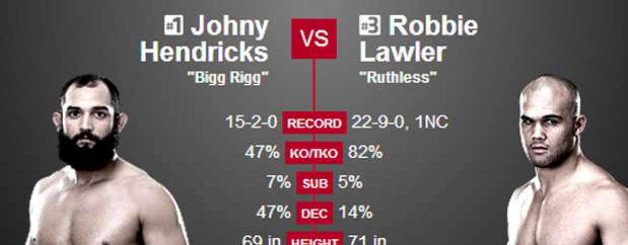 5º Johny Hendricks x Robbie Lawler, no dia 15 de março, em Dallas (EUA) Vale o cinturão do peso meio-médio