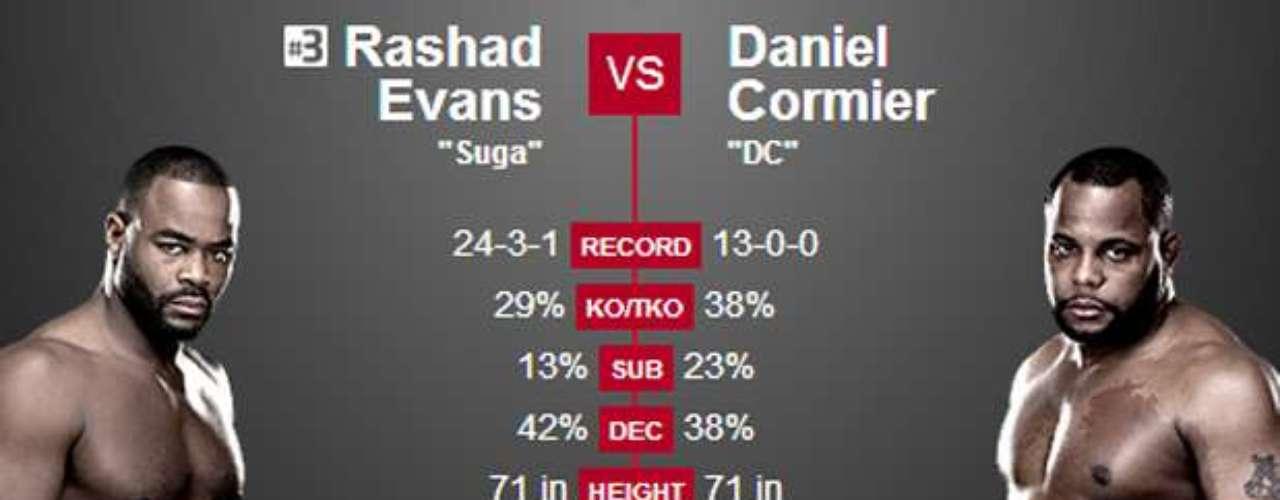 9º Daniel Cormier x Rashad Evans, no dia 22 de fevereiro, em Las Vegas (EUA) Pode dar a chance de lutar pelo cinturão do meio-pesado