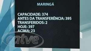 Penitenciárias do Paraná estão acima da capacidade máxima Video: