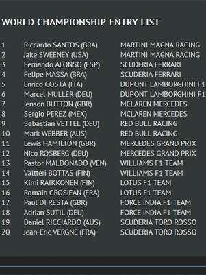 Grid de temporada fictícia conta com dois brasileiros, sendo um deles campeão do mundo; Sauber, Caterham e Marussia ficaram de fora, enquanto Maldonado corre com o número 13 Foto: Reprodução