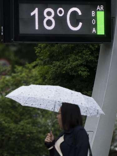 7 de novembro Paulistanos enfrentaram manhã fria e chuvosa