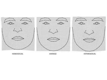 Da esquerda para a direita, características faciais comuns em gays, rosto neutro e traços de heterossexuais Foto: Charles University/Academy of Sciences