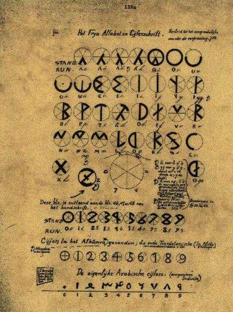 El libro de Oera Linda se conoció durante el siglo XIX. Es un manuscrito sobre temas históricos, mitológicos y religiosos, que además relata la historia de una antigua civilización europea. Se dice que el manuscrito actual data de 1256, pero que es una copia de las más antiguas que, de ser auténtica, habría sido escrito por varias personas entre 2194 a.C. y el año 803.