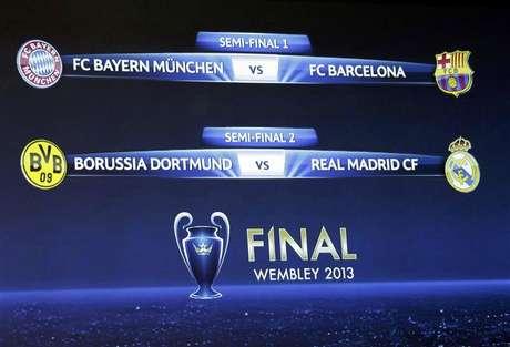 Una pantalla con los resultados del sorteo de semifinales de la Liga de Campeones del fútbol europeo en la sede de la UEFA en Nyon, Suiza, abr 12 2013. El Barcelona, que busca su tercer título en la Liga de Campeones del fútbol europeo en cinco años, enfrentará al Bayern Munich en las semifinales del torneo, mientras que el Real Madrid se medirá al Borussia Dortmund por segunda vez esta temporada en dos llaves entre equipos españoles y alemanes.