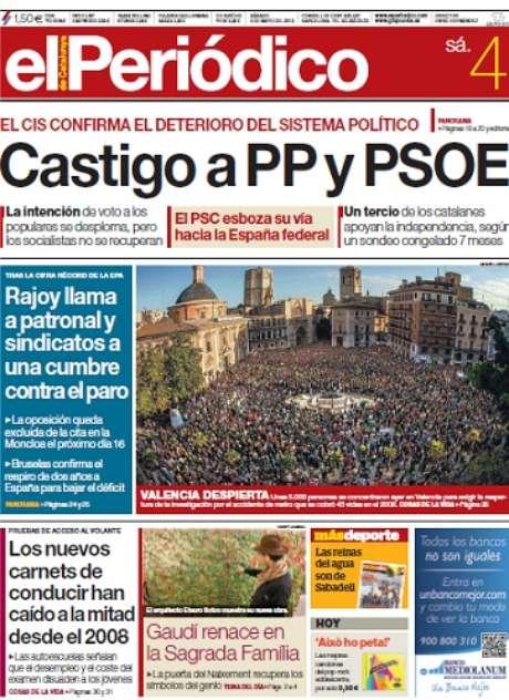"""<p><span style=""""color: rgb(0, 0, 0); font-family: verdana, geneva, arial, helvetica, sans-serif; font-size: xx-small; line-height: normal;"""">'El periódico de Cataluña' destaca la encuesta del CIS y titula """"Castigo a PP y PSOE"""".</span></p>"""