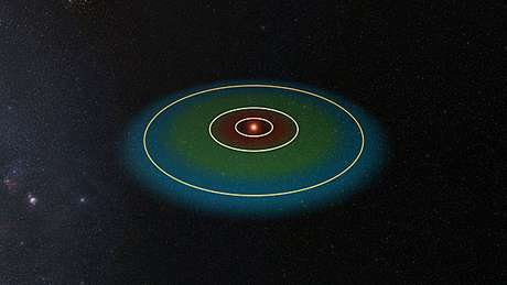 O planeta com a órbita do meio, Wolf 1061c é potencialmente habitável e pode até ter água em estado líquido (UNSW/Imagem simulada com Universe Sandbox 2/universesandbox.com)