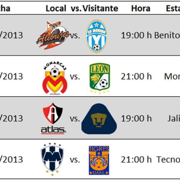 Copa mx define horarios de los cuartos de final for Euroliga cuartos de final