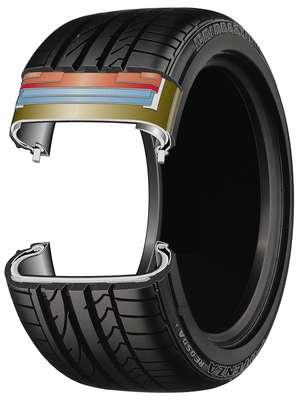 As cintas estabilizadoras também são feitas de aço e garantem mais contato do pneu com o piso