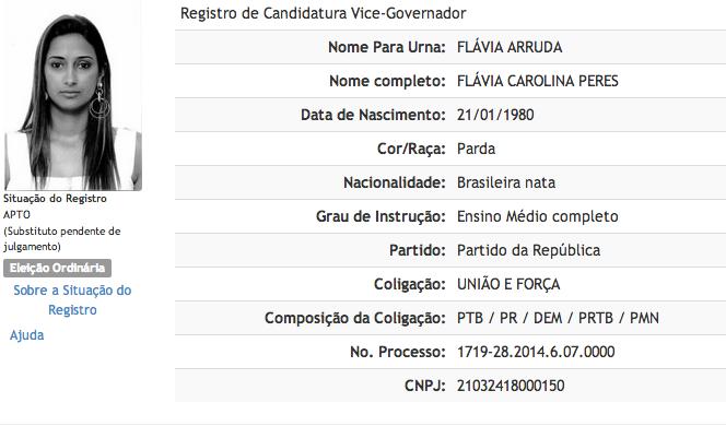 DF: mulher de Arruda adota sobrenome do marido na urna Foto: Reprodução