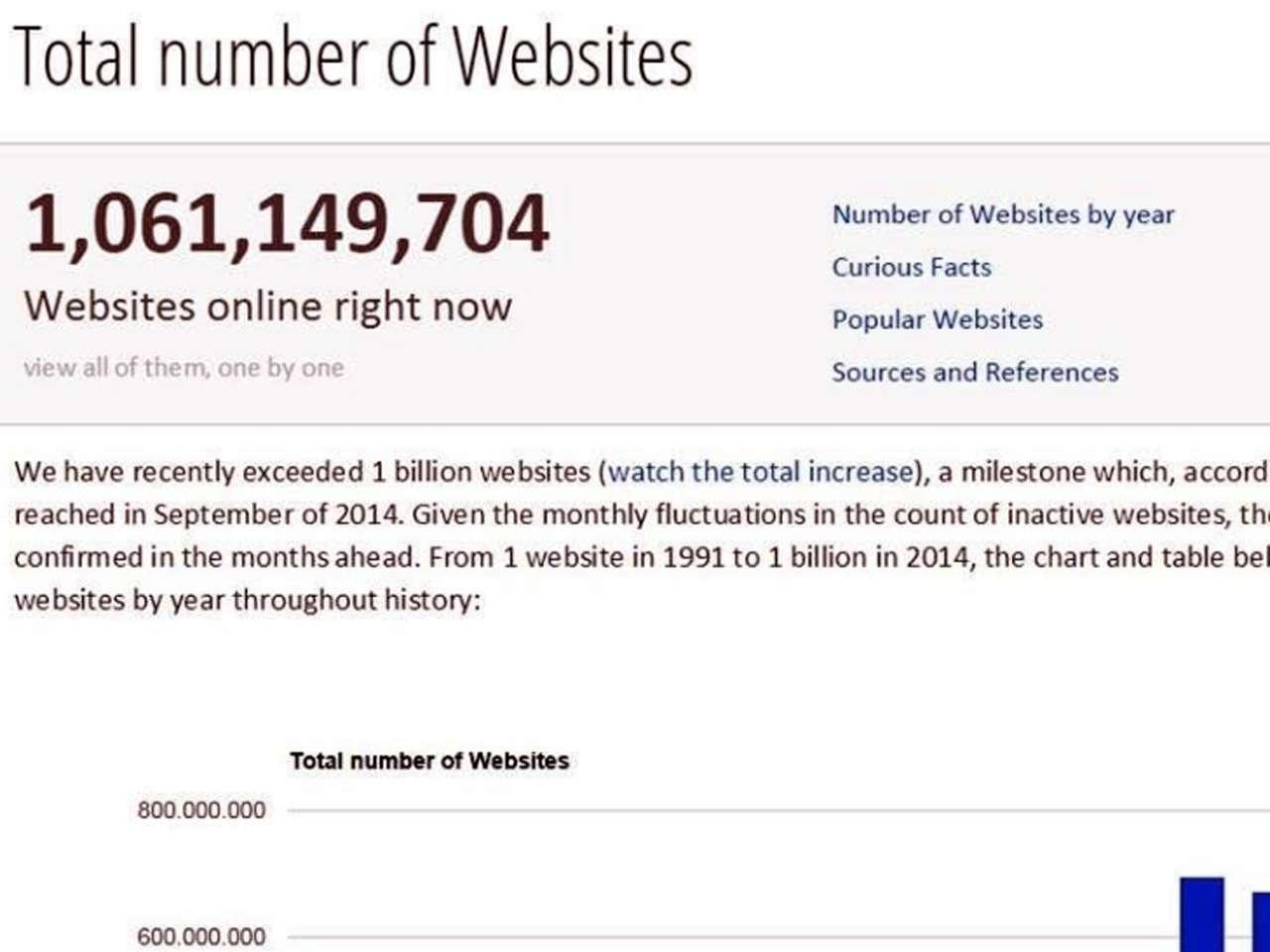 Este miércoles, el sitio marcaba más de mil millones de sitos web Foto: Internetlivestats.com