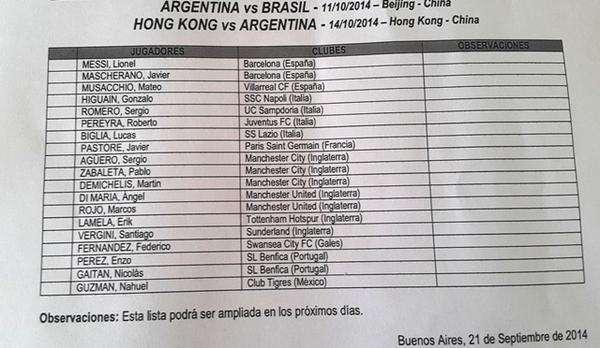 La lista de Martino para los amistosos de la Selección Argentina Foto: twitter