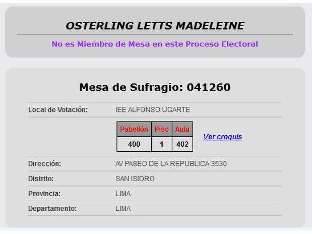 onpe local votación madeleine osterling colegio alfonso ugarte Foto: ONPE