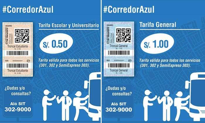 Boletos de S/.0.50 y S/.1.00 para el Corredor Azul. Foto: Difusión