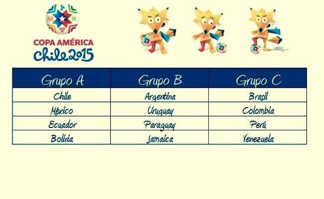 Así quedaron los tres grupos para la Copa América 2015. Foto: captura tv