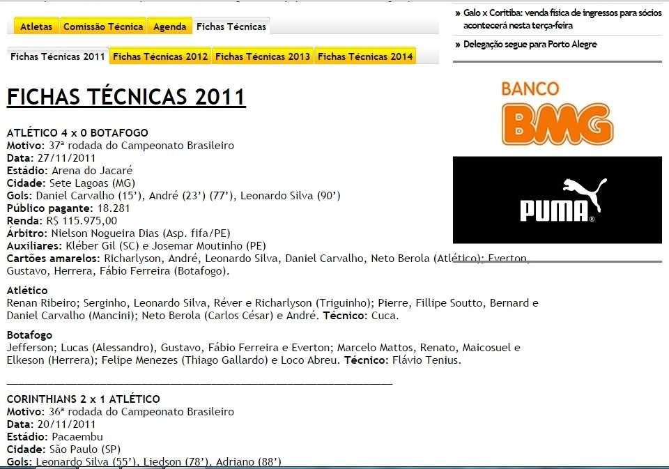 Atlético-MG contava até partida contra o Botafogo Foto: Site Oficial/Reprodução
