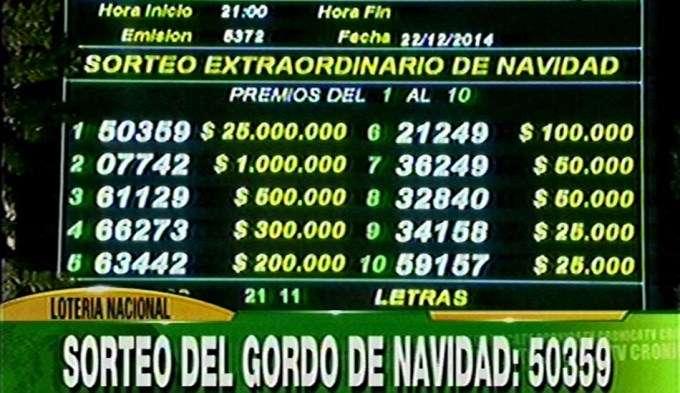 El ganador se lleva 25 millones de pesos. Foto: captura TV