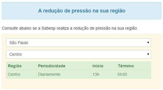 Sabesp: paulistanos estão ficando até 18h por dia sem água Foto: Reprodução