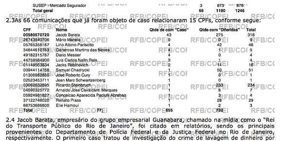 Relatório traz nomes de clientes brasileiros do HSBC no exterior Foto: IstoÉ Dinheiro