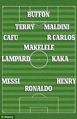 El XI ideal elegido por el jugador brasileño Foto: Alamy