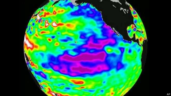 El Niño produce el calentamiento de las aguas del Pacífico a la altura del ecuador. Foto: Getty Images/AP