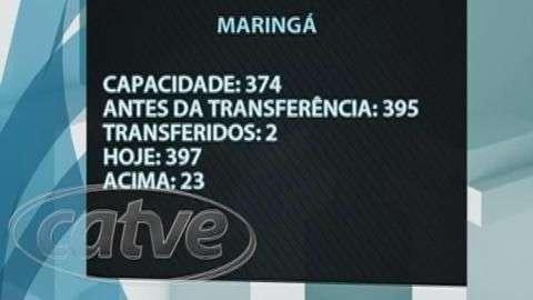 Penitenciárias do Paraná estão acima da capacidade máxima