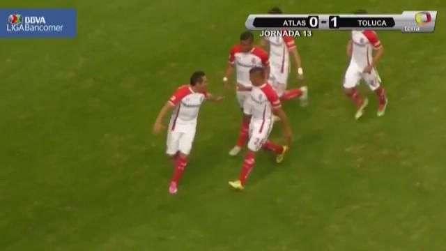 Jornada 13, Atlas 0-2 Toluca, Apertura 2014