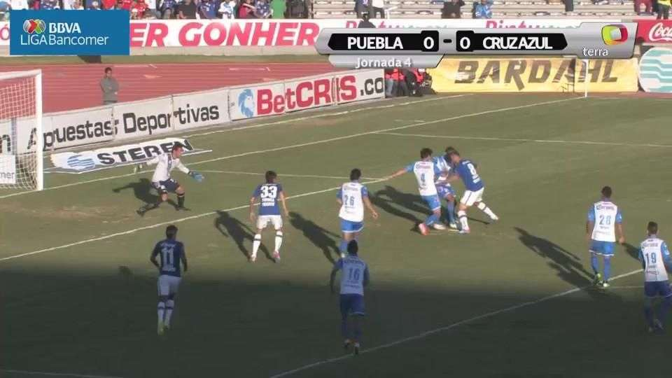 Jornada 4, Puebla 0-0 Cruz Azul, Clausura 2015