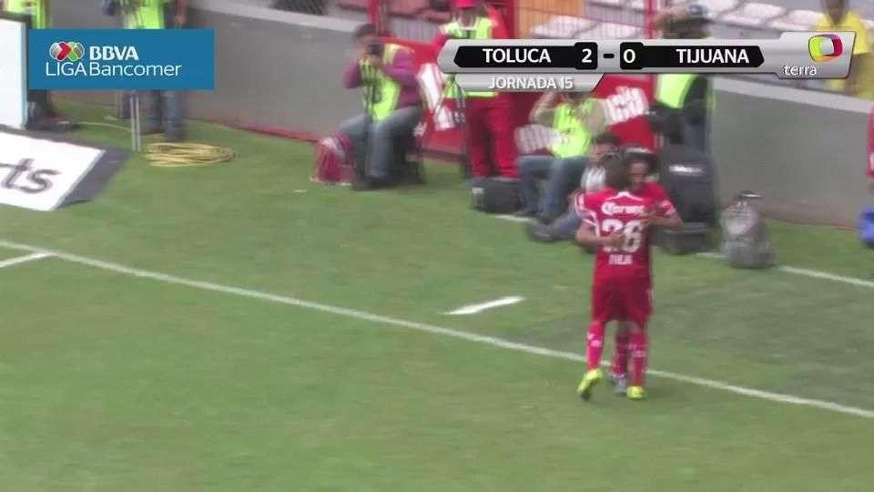 Jornada 15, Toluca 2-0 Tijuana, Liga Mx, Clausura 2015
