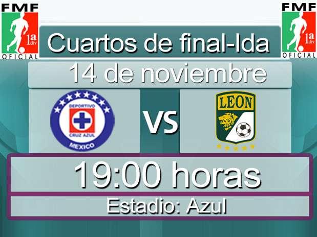 León vs Cruz Azul Liguilla 2012