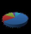 Consumidor.gov completa 1 ano e tem mais de 110 mil usuários