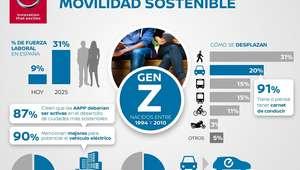 """Para la Generación """"Z"""" el vehículo eléctrico es la solución"""