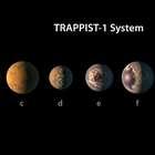 Trappist-1: La zona donde podríamos encontrar vida ...