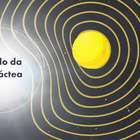 Como descobriram um planeta fora de nossa galáxia?