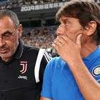 Veja os salários dos técnicos da Serie A italiana: ...