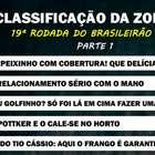 Classificação da Zoeira - 19ª rodada do Brasileirão 2019