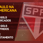 """São Paulo enfrenta o Lanús tentando """"exorcizar fantasma"""" ..."""