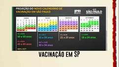 Vacinação em SP: confira o novo calendário de imunização anunciado pelo governo estadual