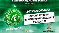 Confira a classificação da Zoeira da 20ª rodada do Brasileirão 2021