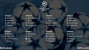 ¿Qué equipos serán líderes en fase de grupos de Champions?