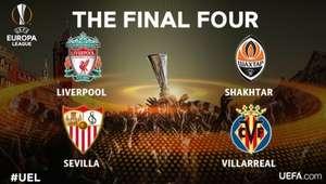 Shaktar - Sevilla y Villarreal - Liverpool en Europa League