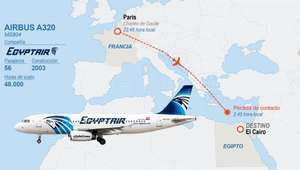 El avión de EgyptAir mandó una señal de socorro antes de ...
