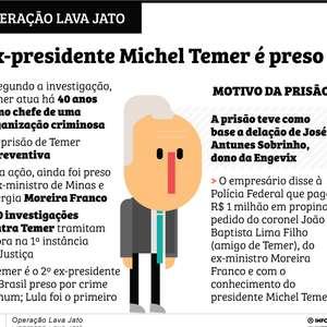 Prisão de Temer é 'populismo penal', dizem parlamentares