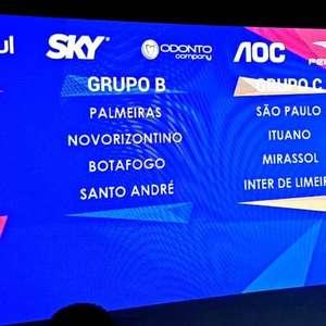 Sorteio define os grupos do Campeonato Paulista 2020