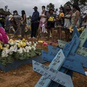 Brasil registra 1.999 mil mortes por coronavírus em 24 horas